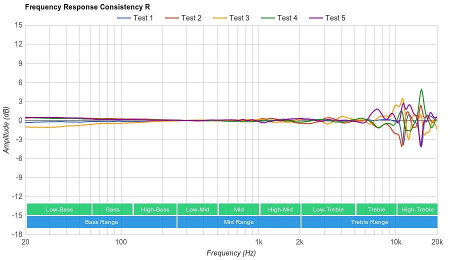 AKG K712 PRO Consistency R