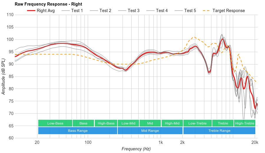 AmazonBasics Lightweight On Ear Raw FR R