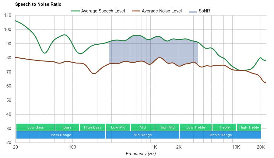 Audio-Technica ATH-ANC33iS SpNR