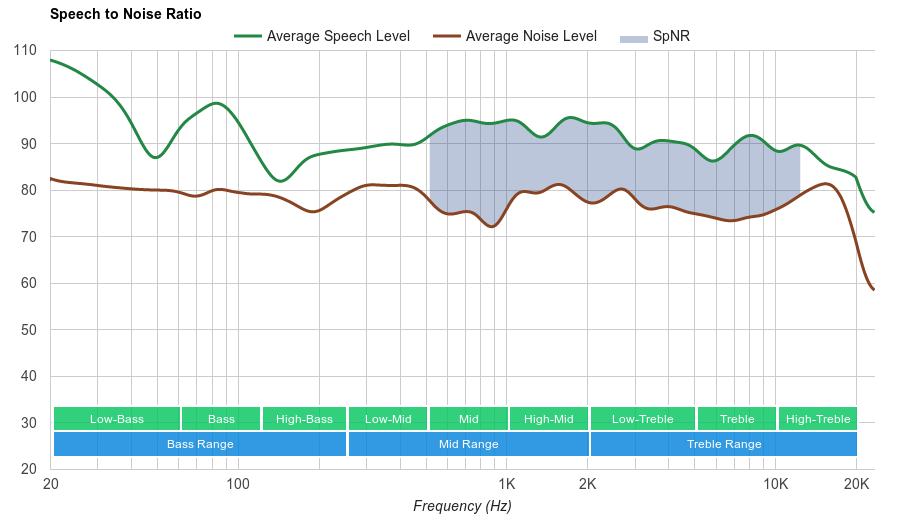 Audio-Technica ATH-ANC9 SpNR
