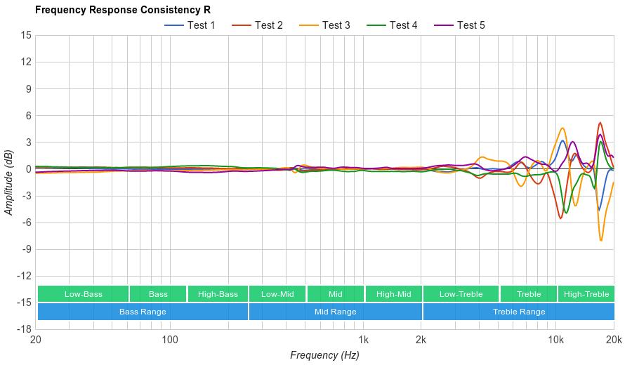 Beyerdynamic DT 990 PRO Consistency R