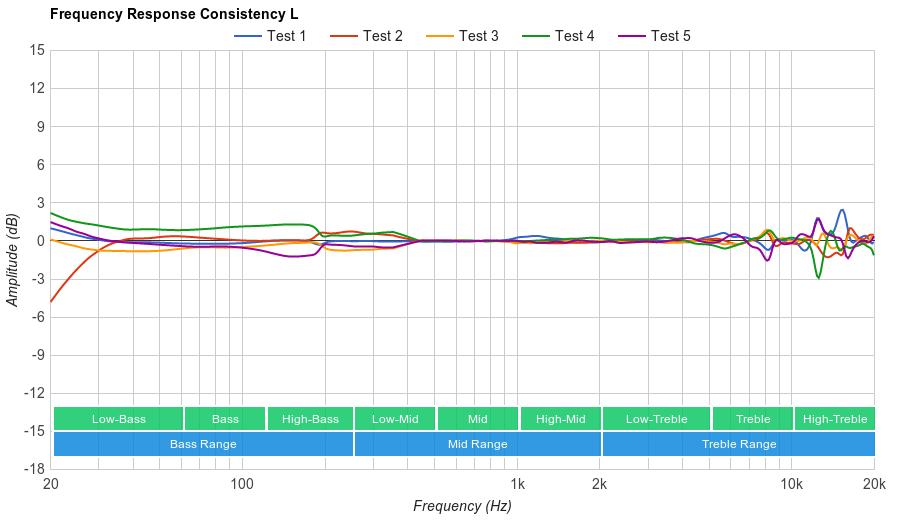 Bluedio T4 Consistency L