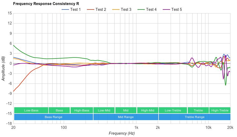 Bluedio T4 Consistency R