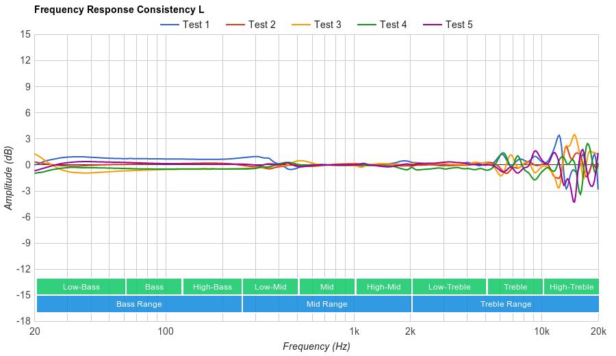 BÖHM B-66 Consistency L