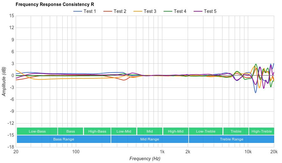 BÖHM B-66 Consistency R