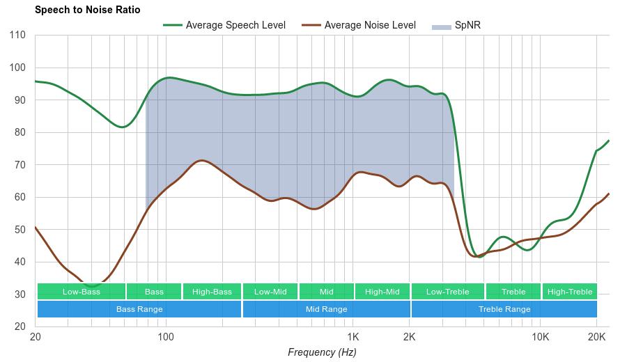 Creative Sound Blaster EVO ZxR SpNR