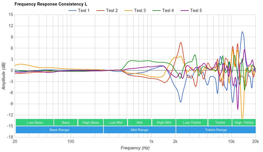 Denon AHGC20 Consistency L