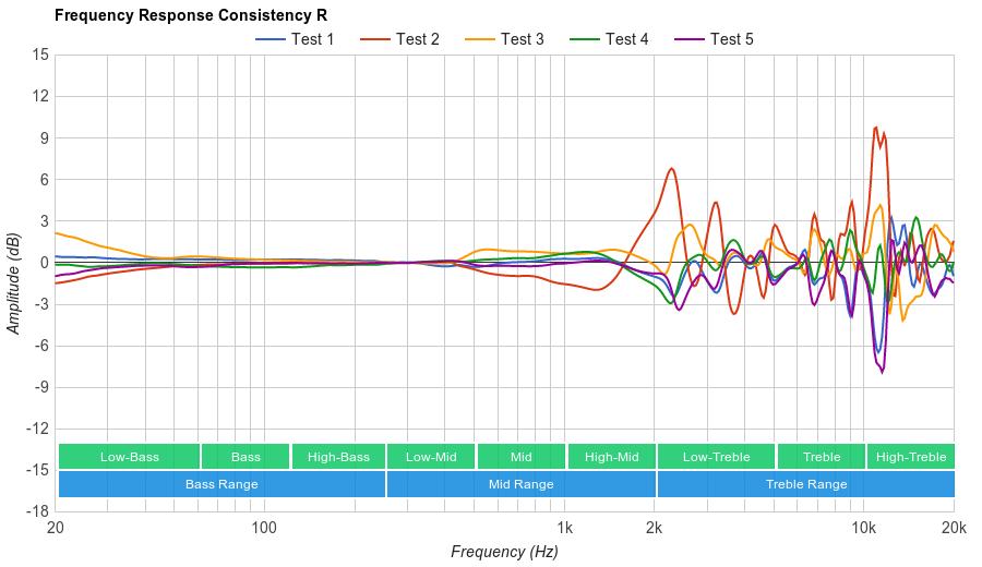 Denon AHGC20 Consistency R