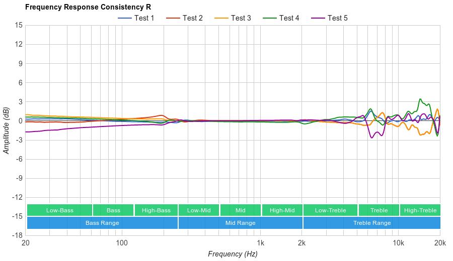 Grado SR325e Consistency R