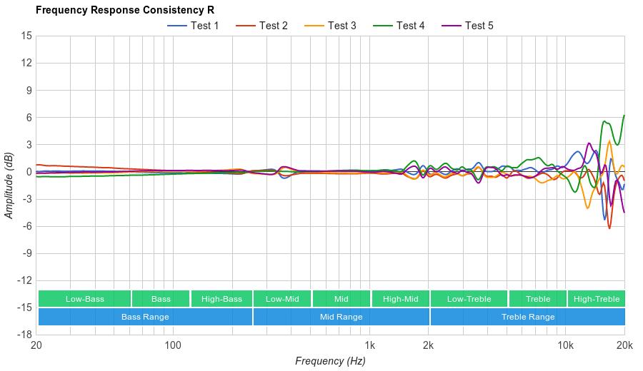 Grado SR60e Consistency R