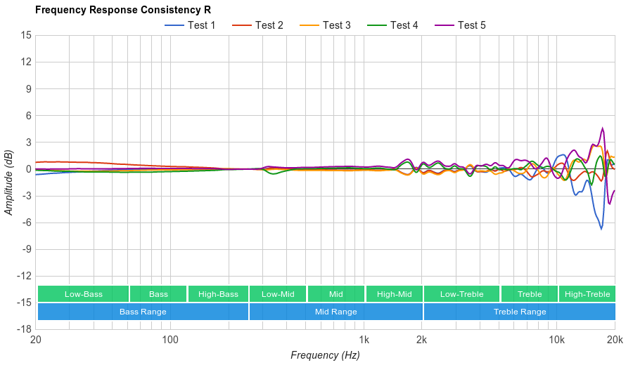 Grado SR80e Consistency R