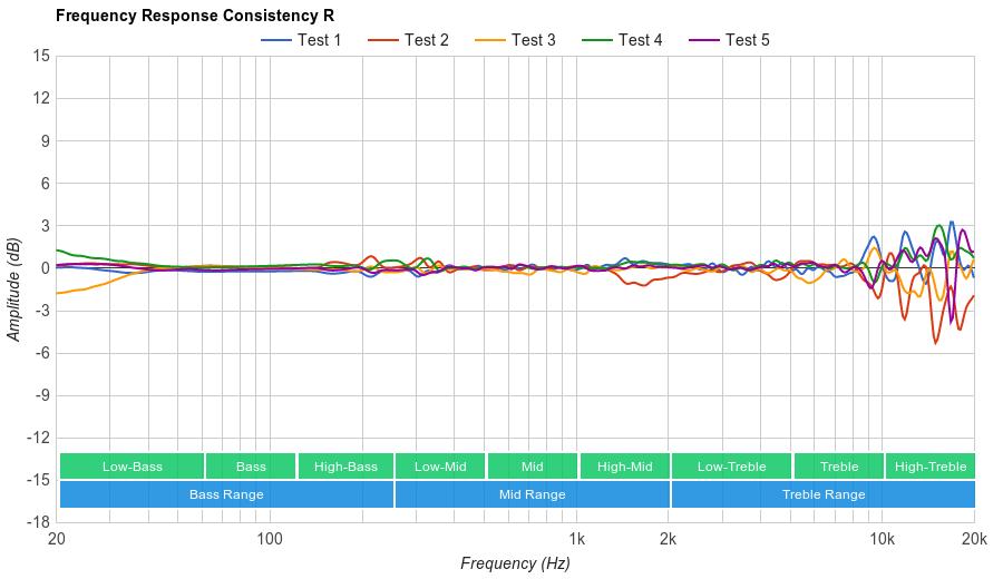 HiFiMan Edition X Consistency R