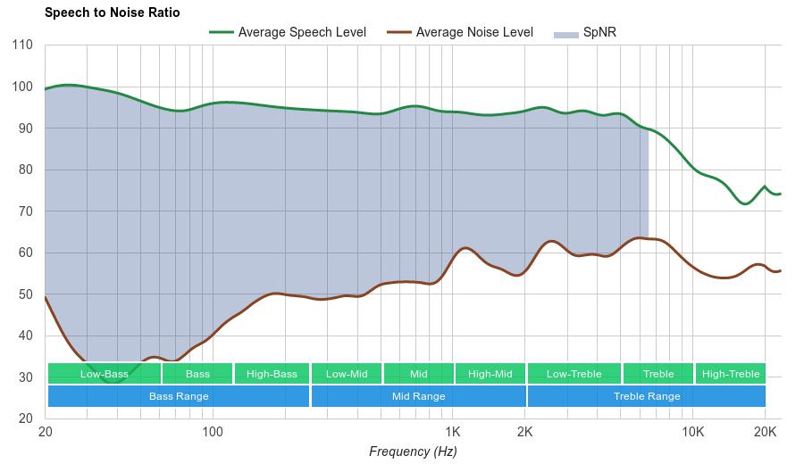 HyperX Cloud Revolver SpNR
