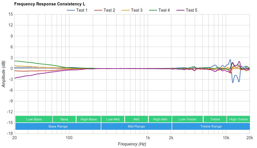 Koss KSC75 Consistency L