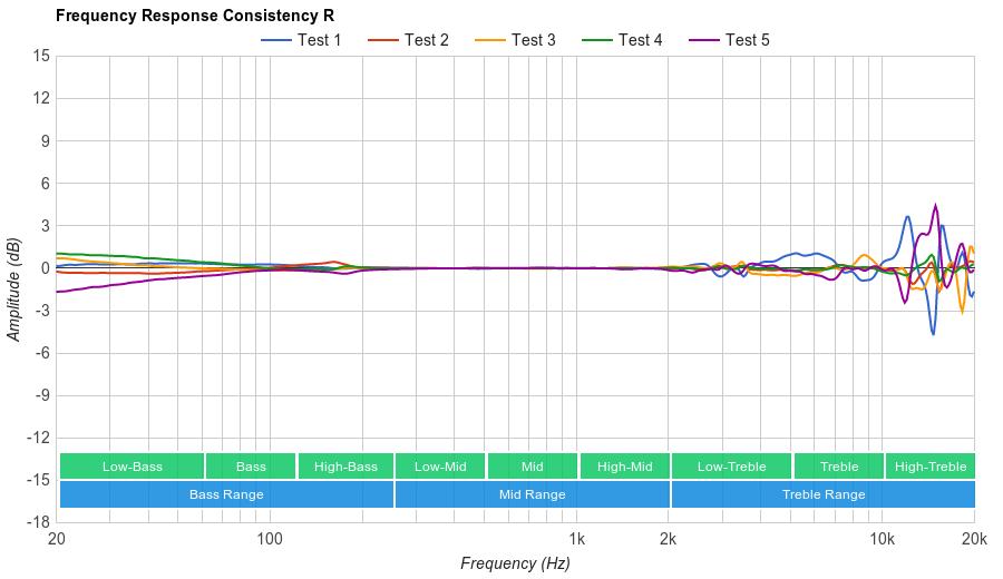 Koss KSC75 Consistency R