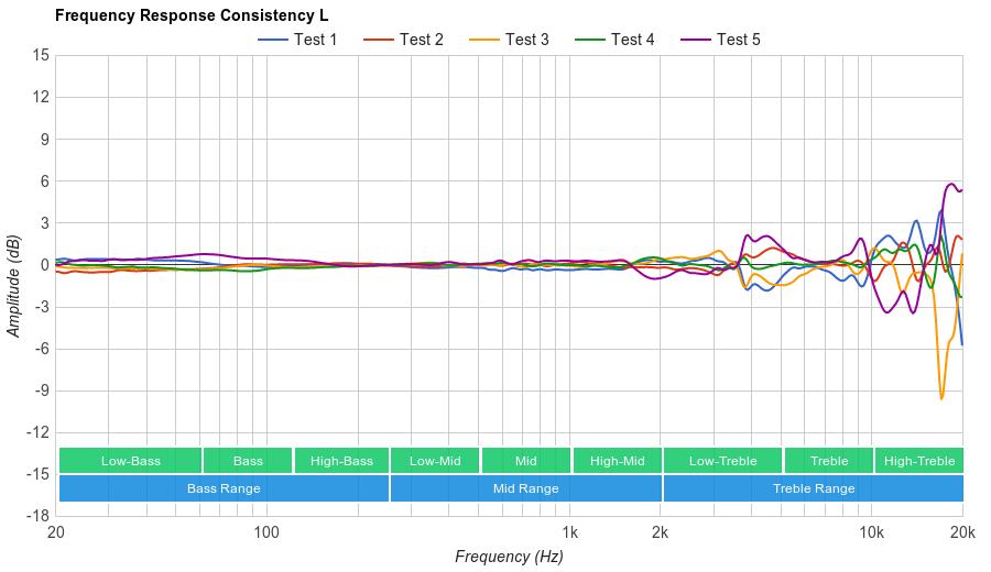 Koss QZPro Consistency L