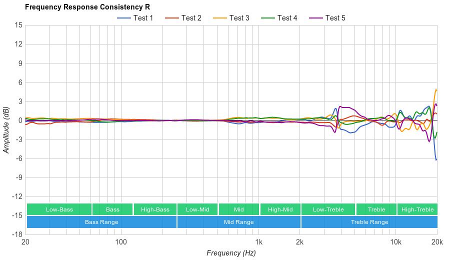 Koss QZPro Consistency R