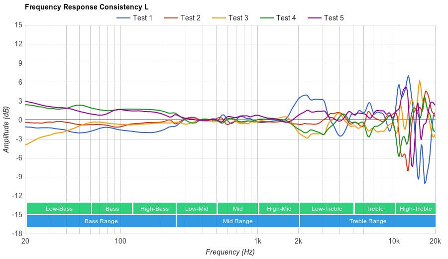 Koss UR-20 Consistency L