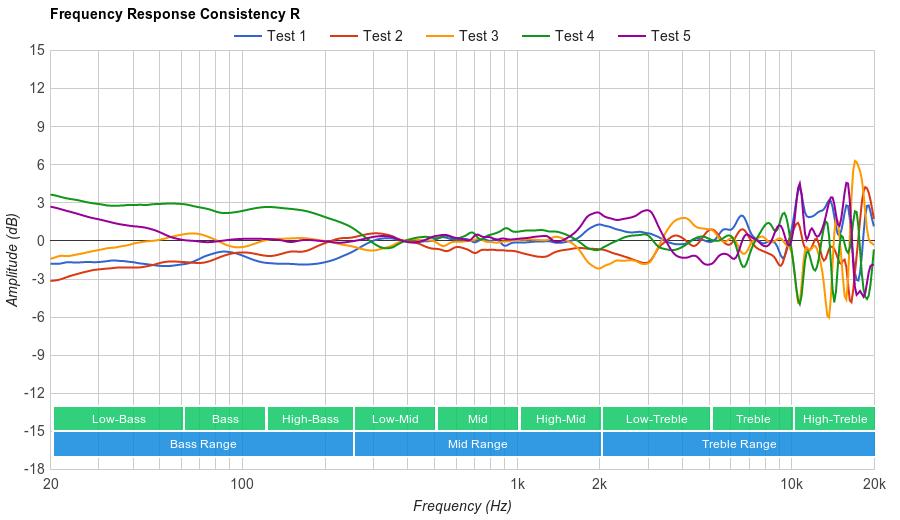 Koss UR-20 Consistency R