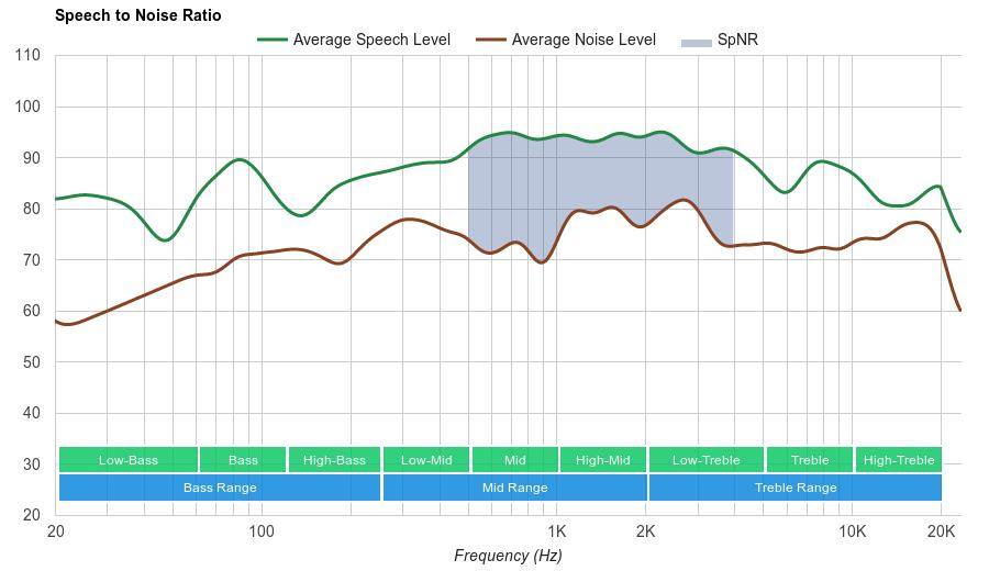 Oppo PM-3 SpNR