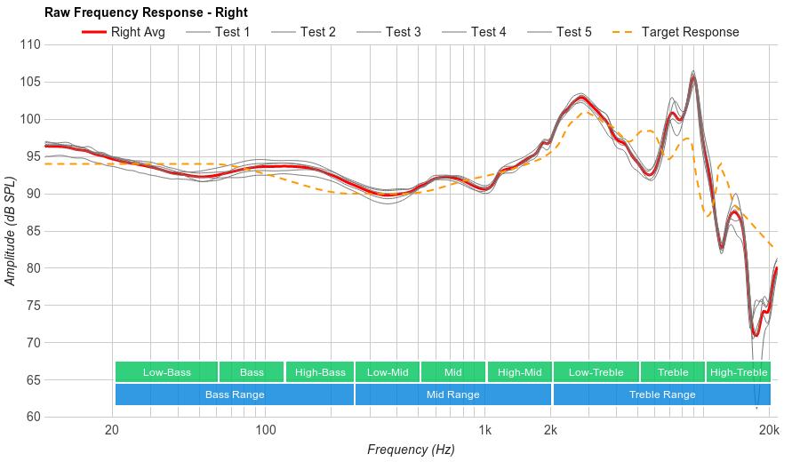 Oppo PM-3 Raw FR R