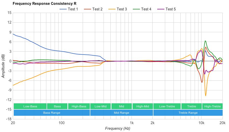 Panasonic RP-HC101 Consistency R