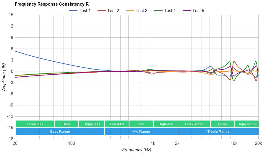 Panasonic RP-HJE120 Consistency R