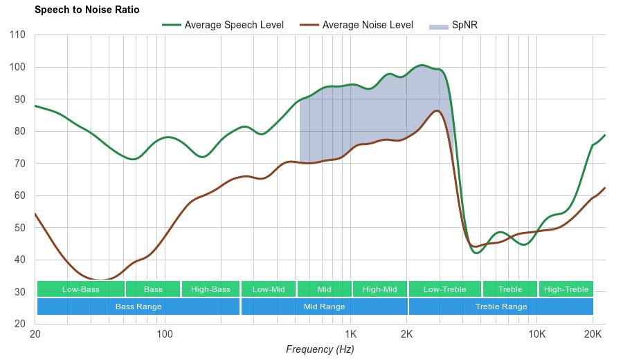 Plantronics BackBeat Pro 2 SpNR
