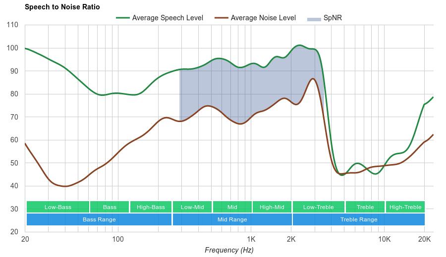 Plantronics Backbeat Pro SpNR