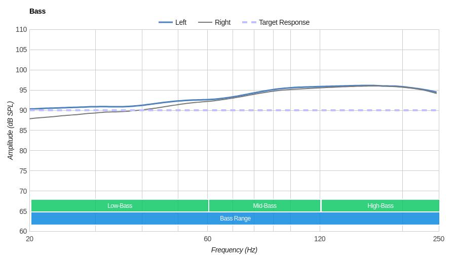 SteelSeries Arctis Pro Wireless vs Razer Nari Ultimate