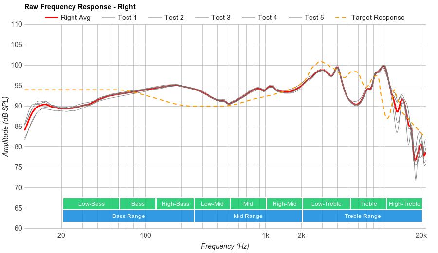 Samsung Level On Wireless Raw FR R