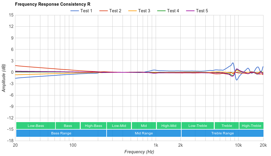 Samsung Level U Pro Consistency R