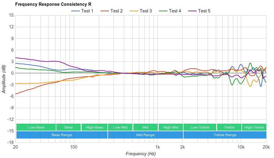 Sennheiser HD 201 Consistency R