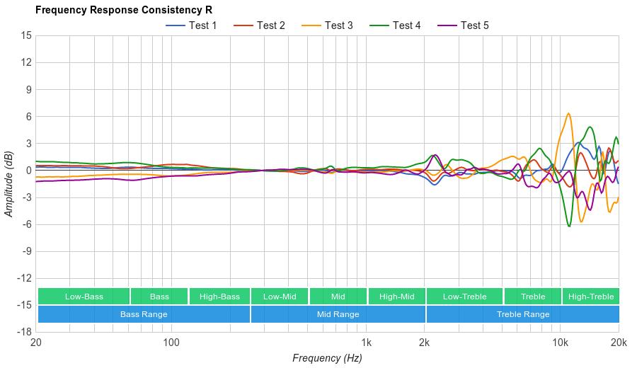 Sennheiser HD 518 Consistency R