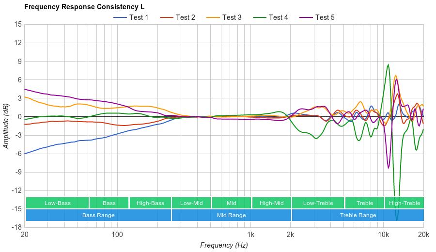 Sennheiser HD 598 Cs Consistency L
