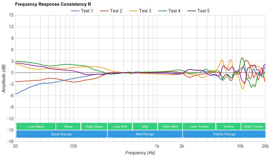 Sennheiser HD 598 Cs Consistency R