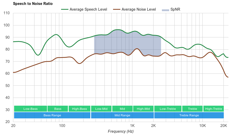 Sennheiser HD 598 Cs SpNR