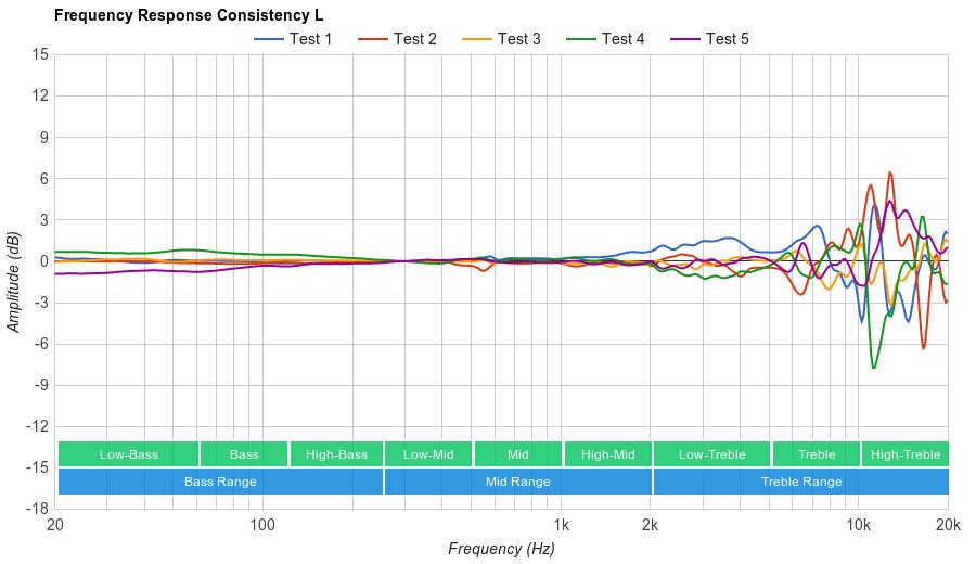 Sennheiser HD 598 Consistency L