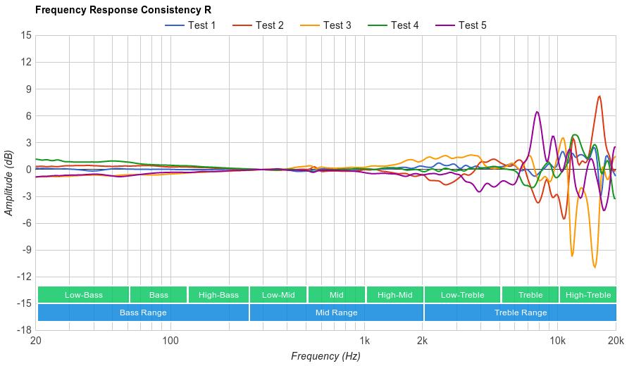 Sennheiser HD 598 Consistency R