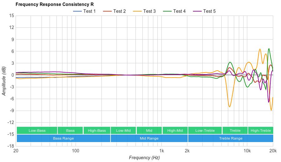 Sennheiser HD 600 Consistency R