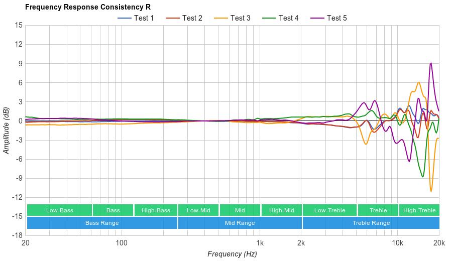 Sennheiser HD 650 Consistency R