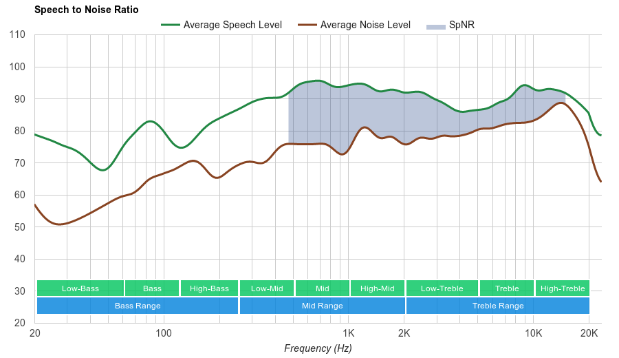 Sennheiser Momentum 2.0 On-Ear SpNR