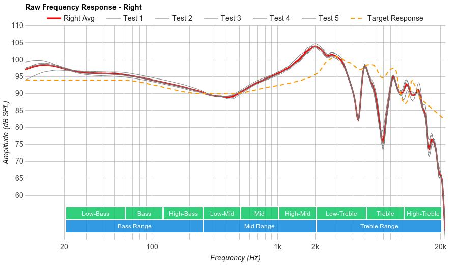 Sennheiser Momentum 2.0 Wireless Raw FR R
