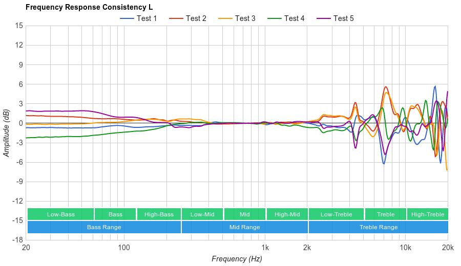 Sennheiser Momentum 2.0 Consistency L