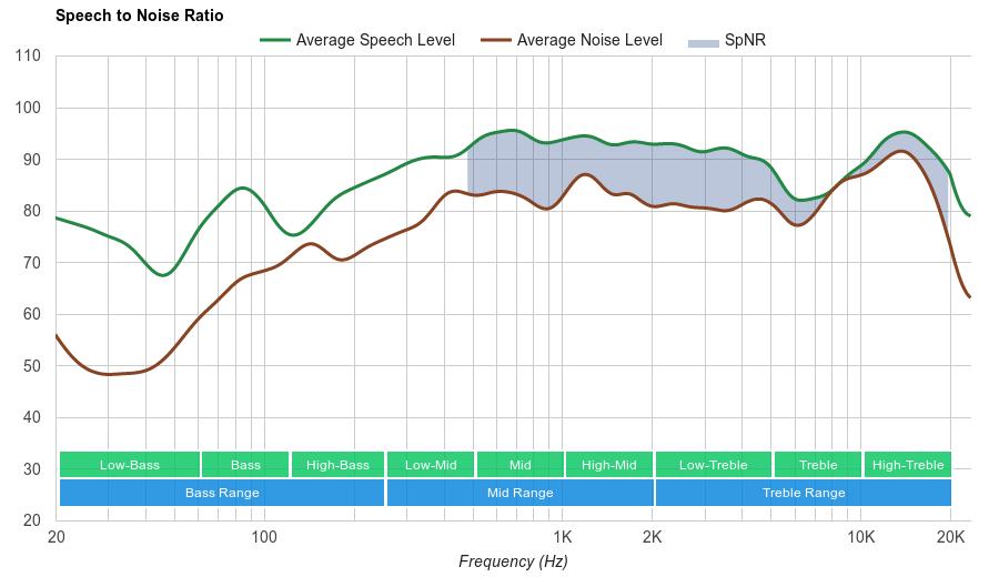 Sennheiser Momentum 2.0 SpNR