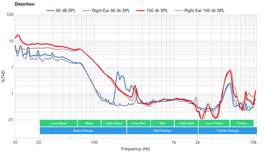 distortion graph superlux hd 668b review  at soozxer.org