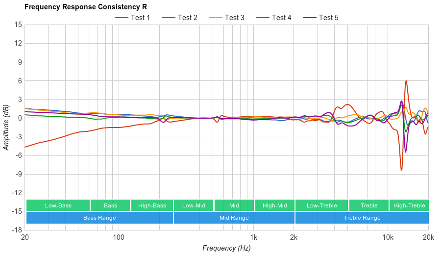 Superlux HD 681 Consistency R