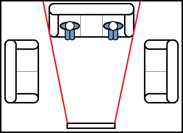 Viewing Angle diagram