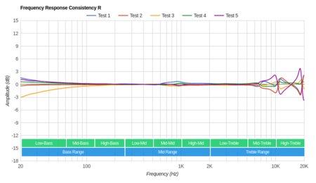 B&O PLAY Beoplay E8 2.0 Truly Wireless 2019 Consistency R