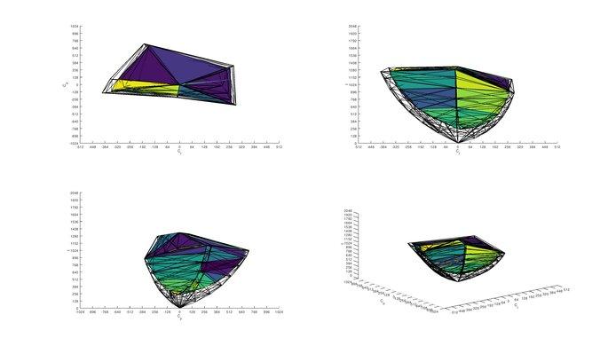 Aorus AD27QD P3 Color Volume ITP Picture